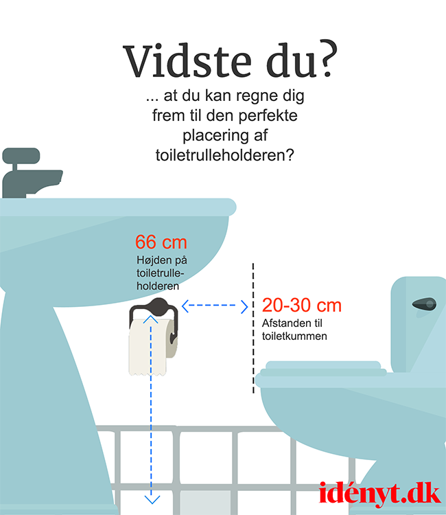Se de idelle og foruddefinerede mål på afstanden mellem genstandene i dit hjem