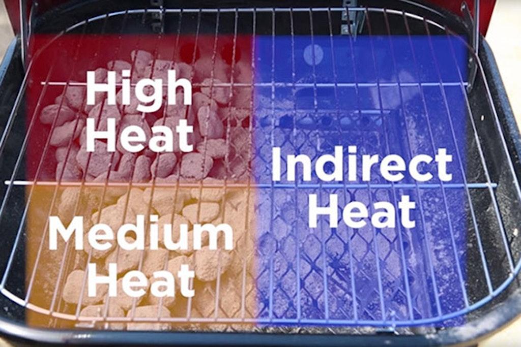 Forskellige varmeindstillinger på grill